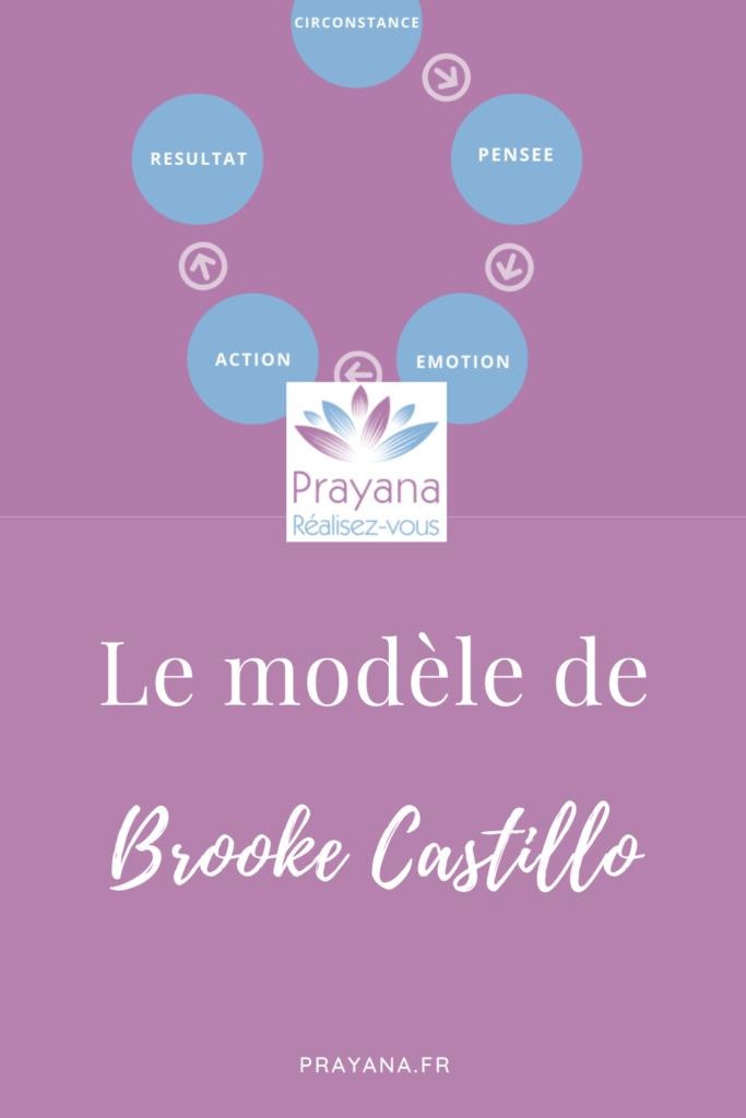 Le modèle de Brooke Castillo